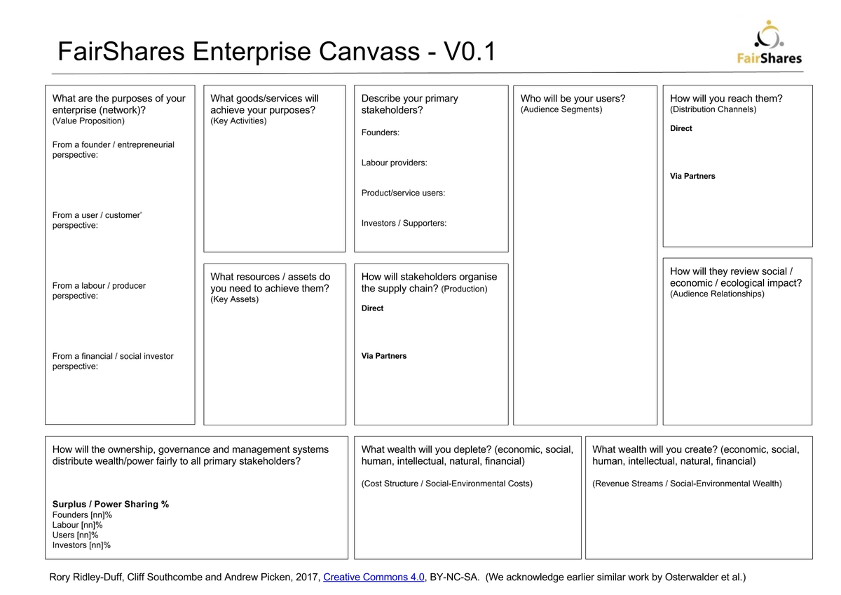FairShares Canvass (IO1).png